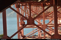 San Francisco : Golden Gate bridge ... under !!!